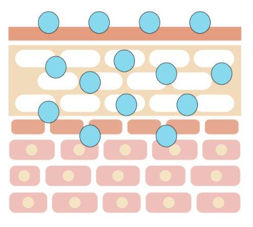 Wassereinlagerungen im Körper loswerden | Ratgeber 3