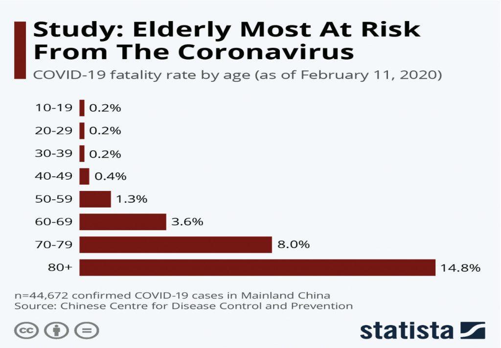 Wirkung von CBD auf COVID-19-Leiden | Die Studienlage 1