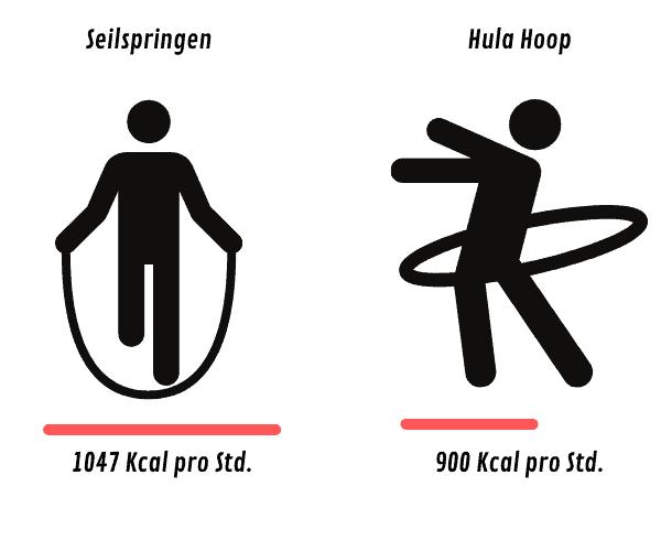 Wie man richtig Seil springt: Der komplette Anfänger Guide zum Abnehmen und Muskeln aufbauen 3